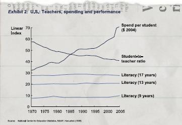 sad grafikon